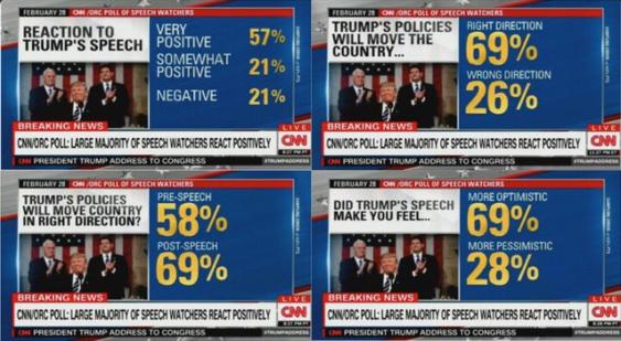 cnn polls.png