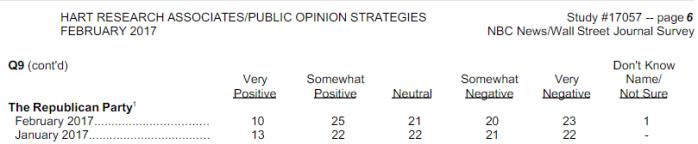 repub-survey